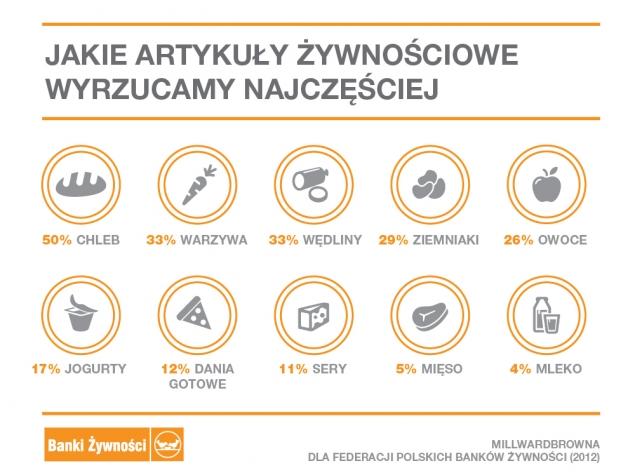 infografiki-dane-najczesciej manrowane_bz-02